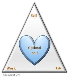 Optimal Self