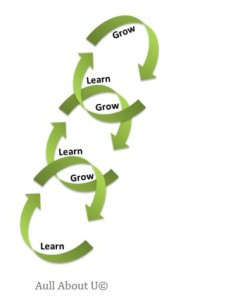 LearningGrowth.png